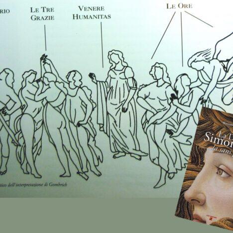 Gli elementi simbolici nelle opere di Modigliani